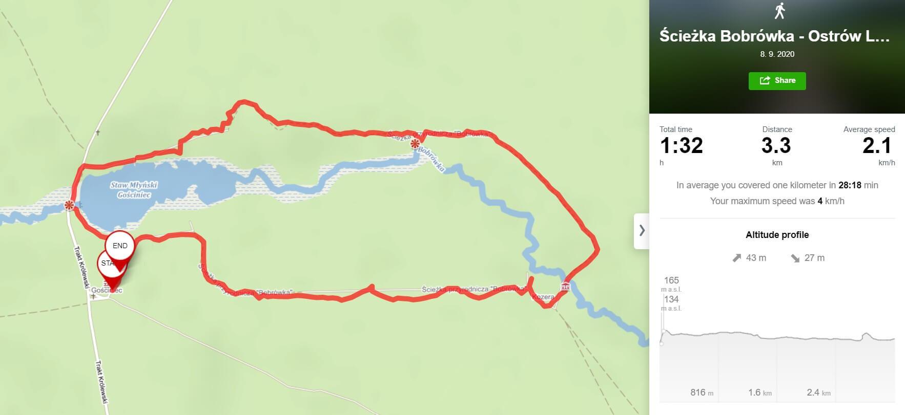 Bobrówka Lubelskie, Lasy Parczewskie